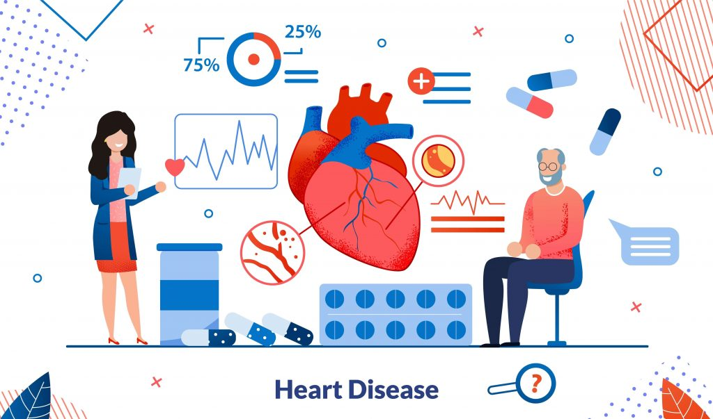 Treatment for Heart Disease